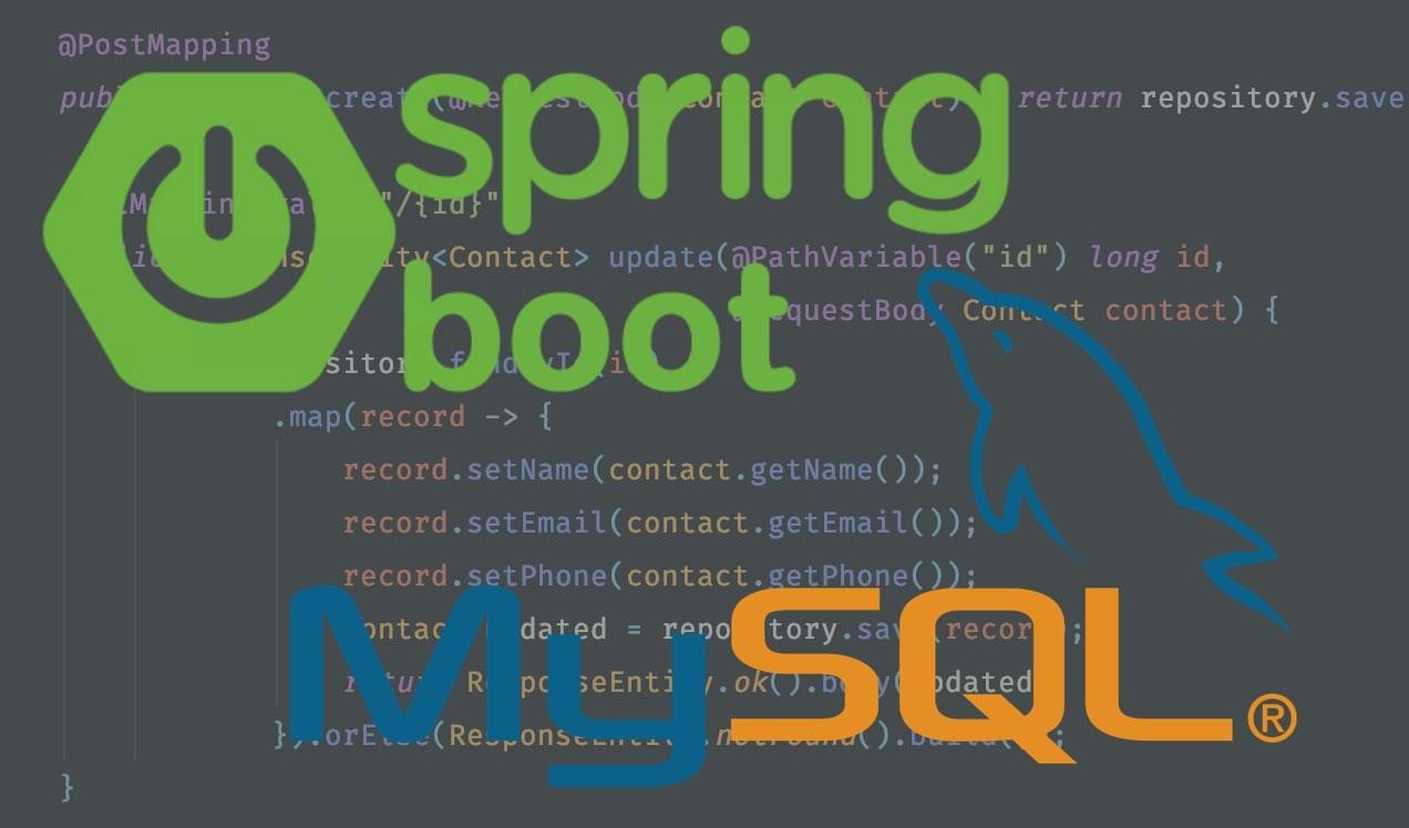 CRUD REST API Using Spring Boot 2, Hibernate, JPA, and MySQL
